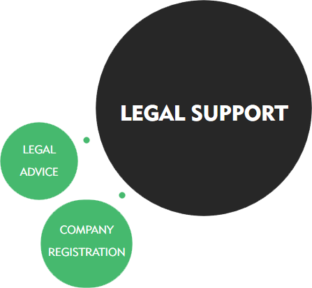Nomow-Legal-Support