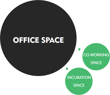Nomow-Office-Space